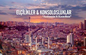 Ankara Resmi
